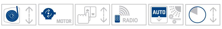 RADIX-R - ovládání